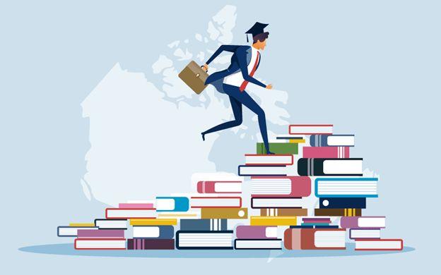 بهترین کشور جهان برای تحصیل در سال 2021؟